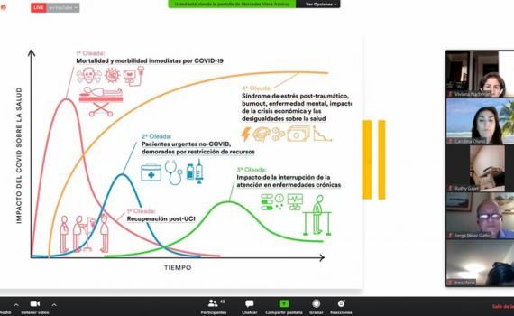 1era. Actividad Online SGU 2020